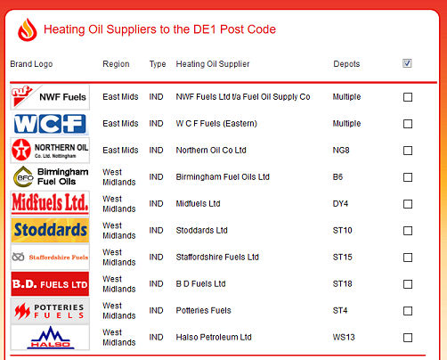 heating oil suppliers in a postcode